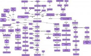11-Mapa_2_Bases_de_Datos